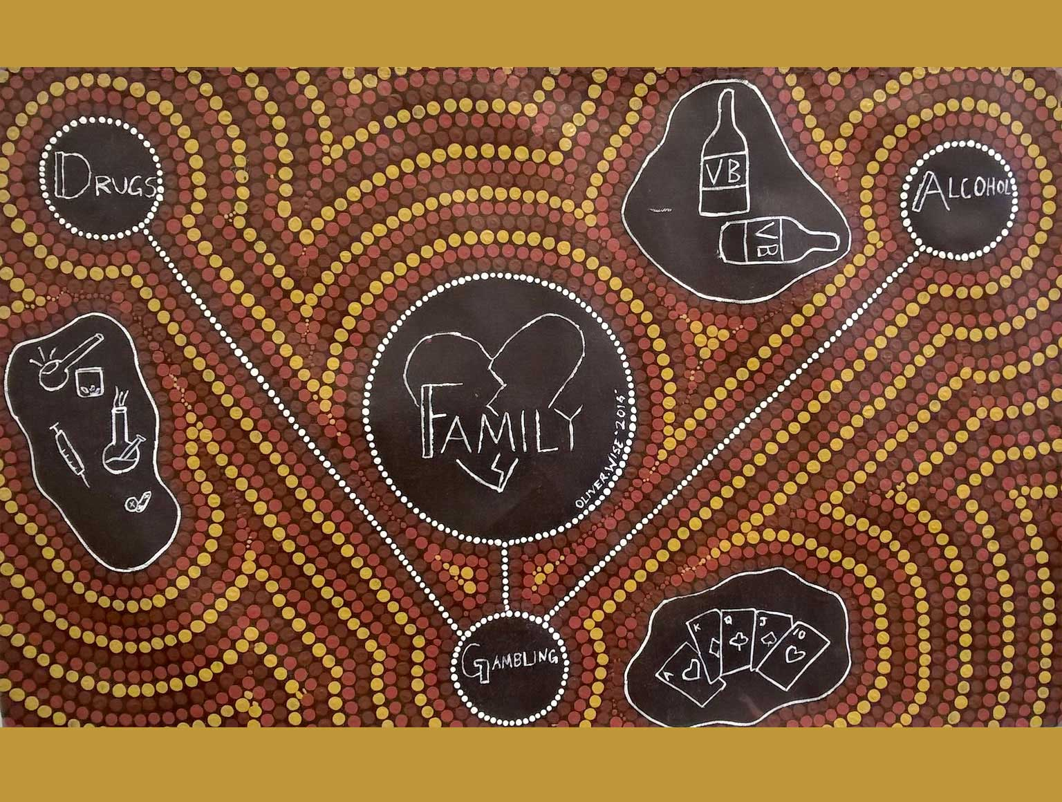 Aboriginal artwork with a flowchart drawing of a diagram with the word